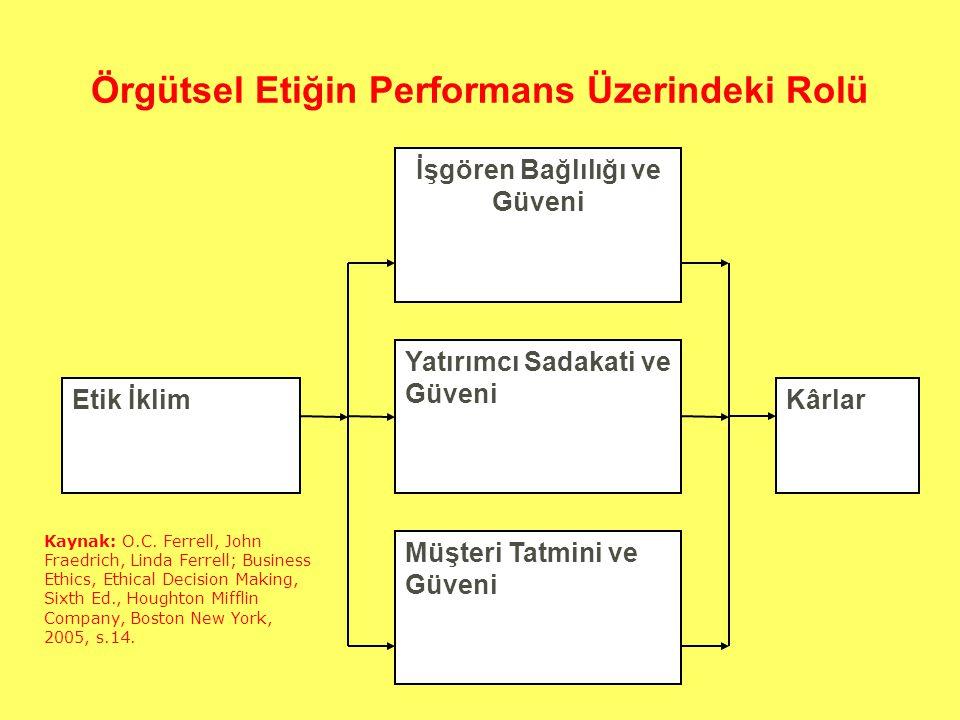 Örgütsel Etiğin Performans Üzerindeki Rolü