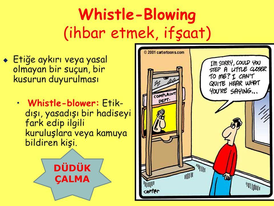 Whistle-Blowing (ihbar etmek, ifşaat)
