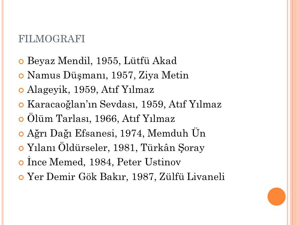 filmografi Beyaz Mendil, 1955, Lütfü Akad