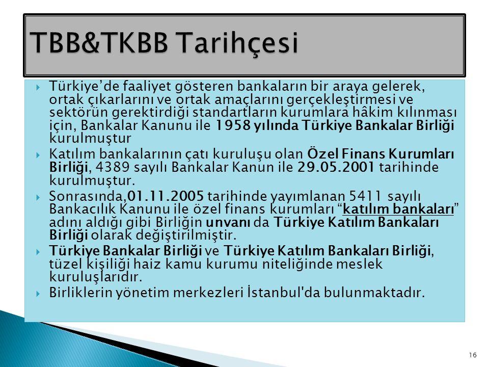 TBB&TKBB Tarihçesi