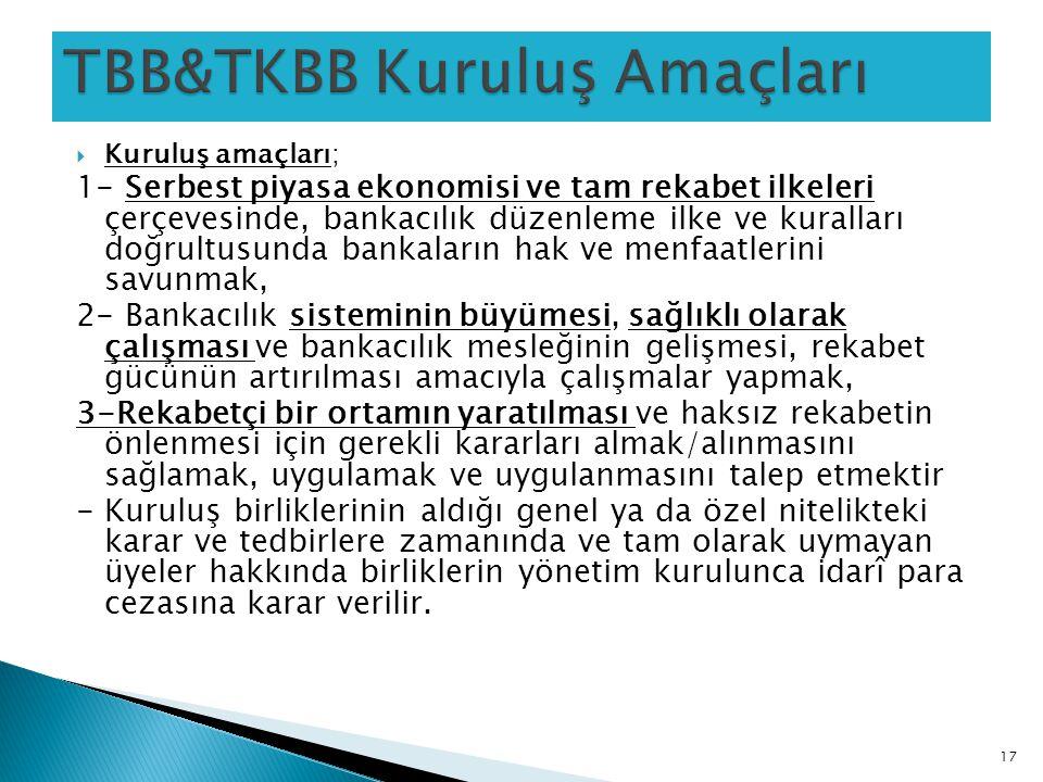 TBB&TKBB Kuruluş Amaçları