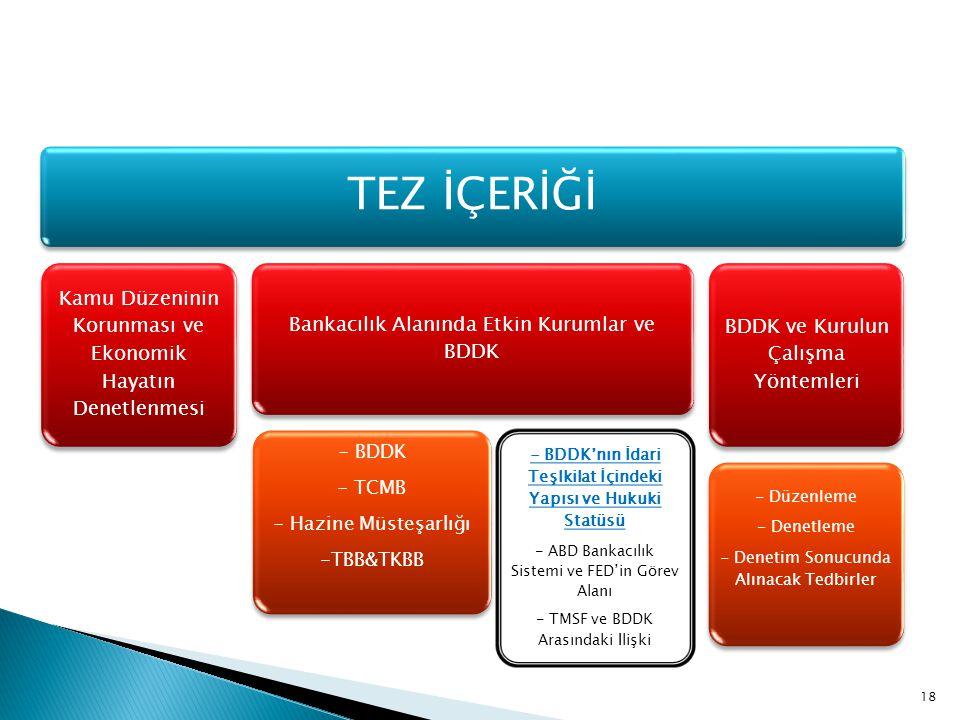- BDDK'nın İdari Teşlkilat İçindeki Yapısı ve Hukuki Statüsü
