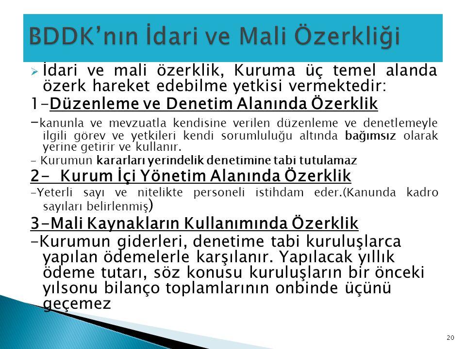 BDDK'nın İdari ve Mali Özerkliği
