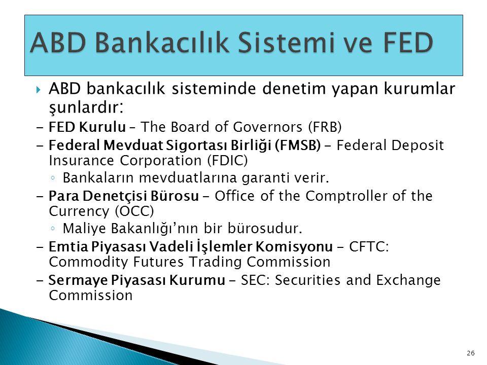 ABD Bankacılık Sistemi ve FED