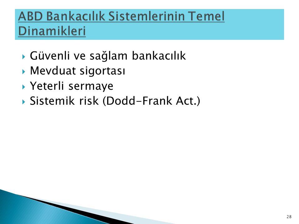 ABD Bankacılık Sistemlerinin Temel Dinamikleri