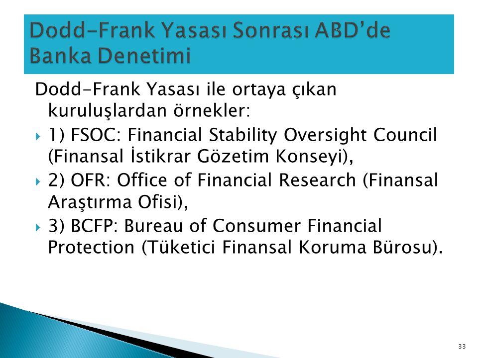 Dodd-Frank Yasası Sonrası ABD'de Banka Denetimi