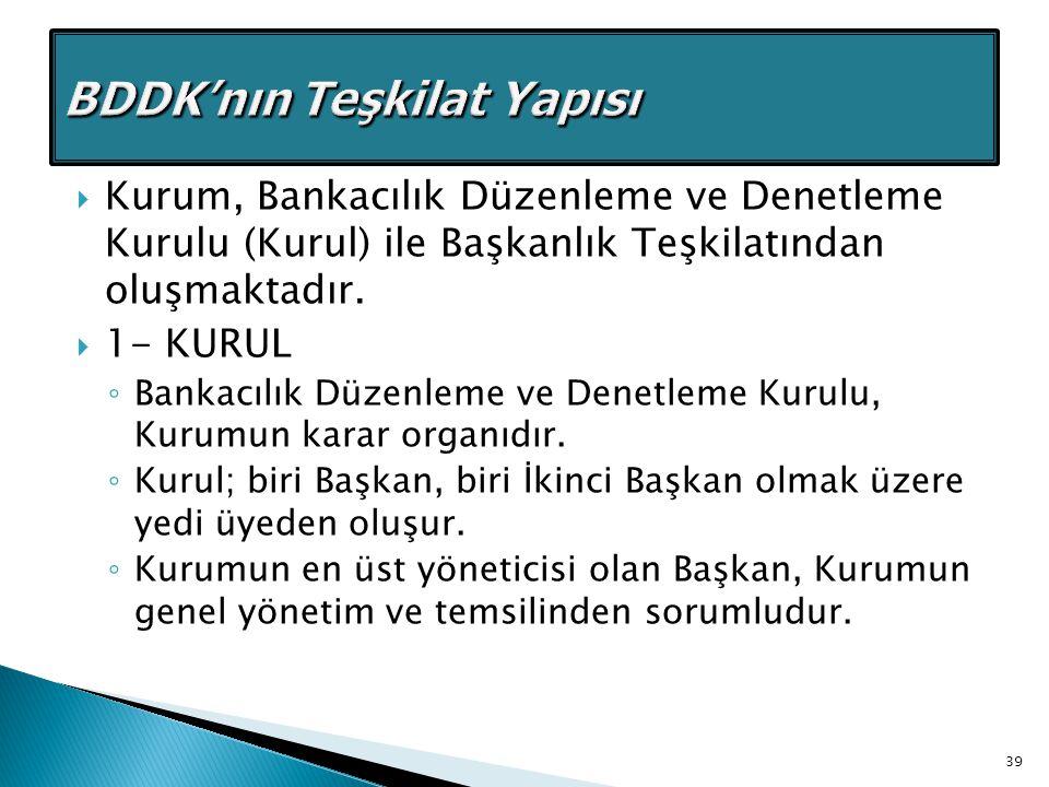BDDK'nın Teşkilat Yapısı