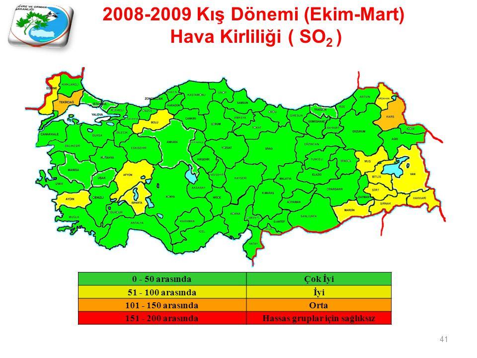 2008-2009 Kış Dönemi (Ekim-Mart) Hava Kirliliği ( SO2 )