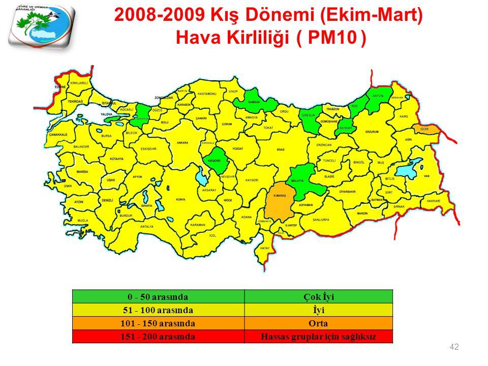2008-2009 Kış Dönemi (Ekim-Mart) Hava Kirliliği ( PM10 )