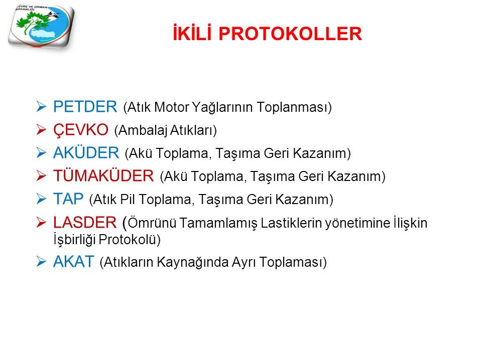 İKİLİ PROTOKOLLER PETDER (Atık Motor Yağlarının Toplanması)