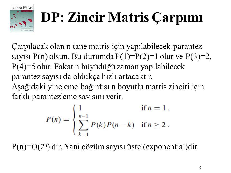 DP: Zincir Matris Çarpımı