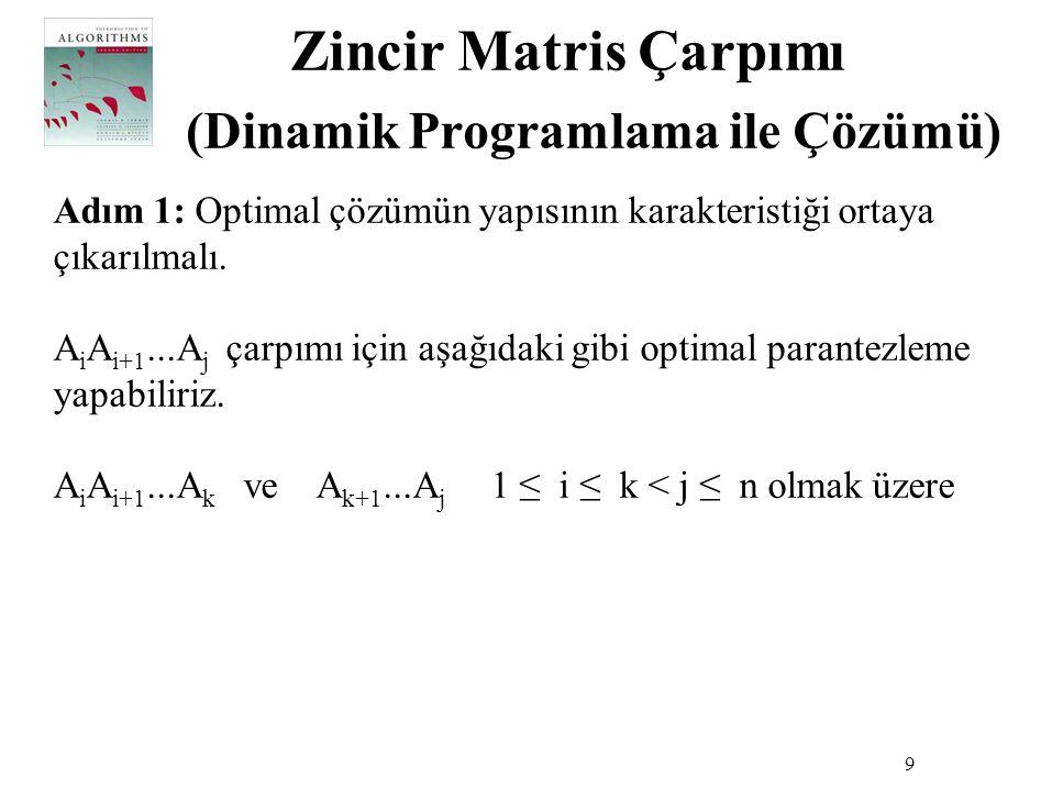 Zincir Matris Çarpımı (Dinamik Programlama ile Çözümü)