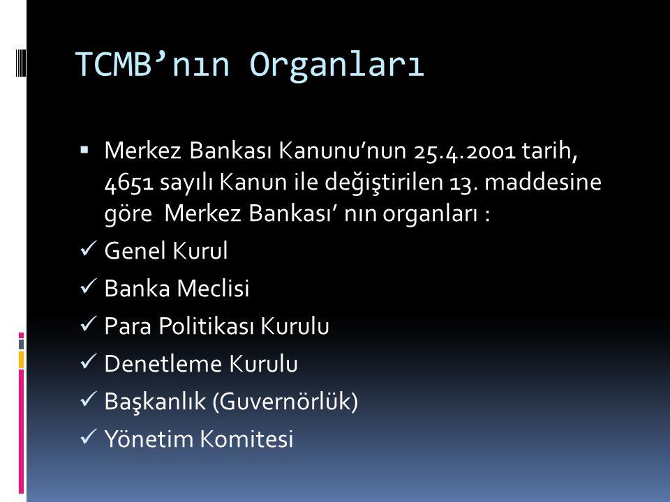 TCMB'nın Organları