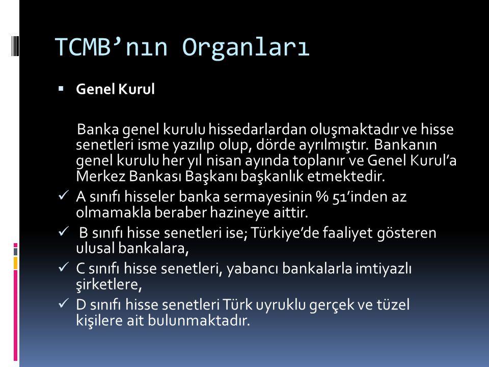 TCMB'nın Organları Genel Kurul.
