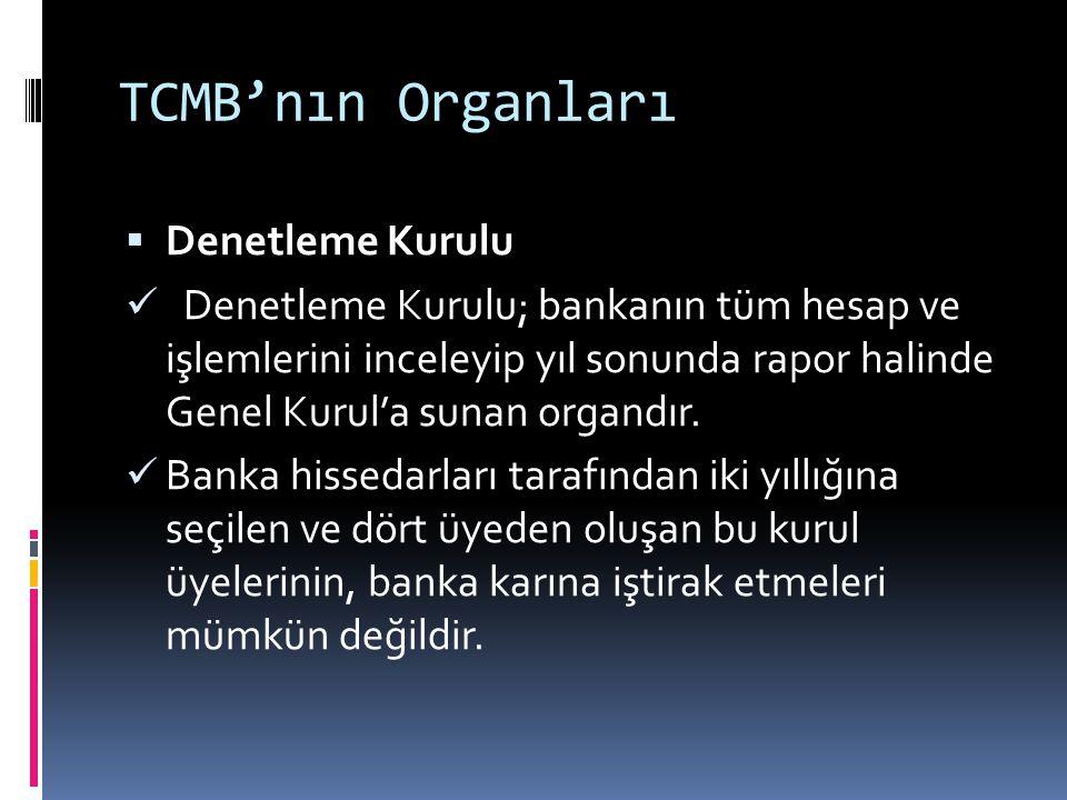 TCMB'nın Organları Denetleme Kurulu