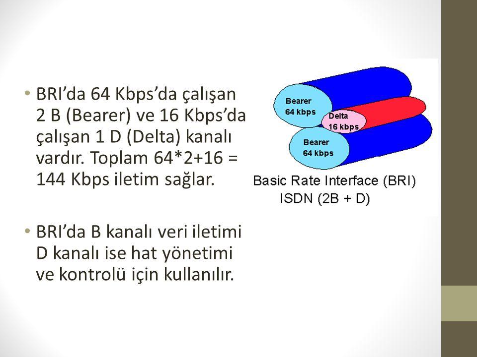 BRI'da 64 Kbps'da çalışan 2 B (Bearer) ve 16 Kbps'da çalışan 1 D (Delta) kanalı vardır. Toplam 64*2+16 = 144 Kbps iletim sağlar.