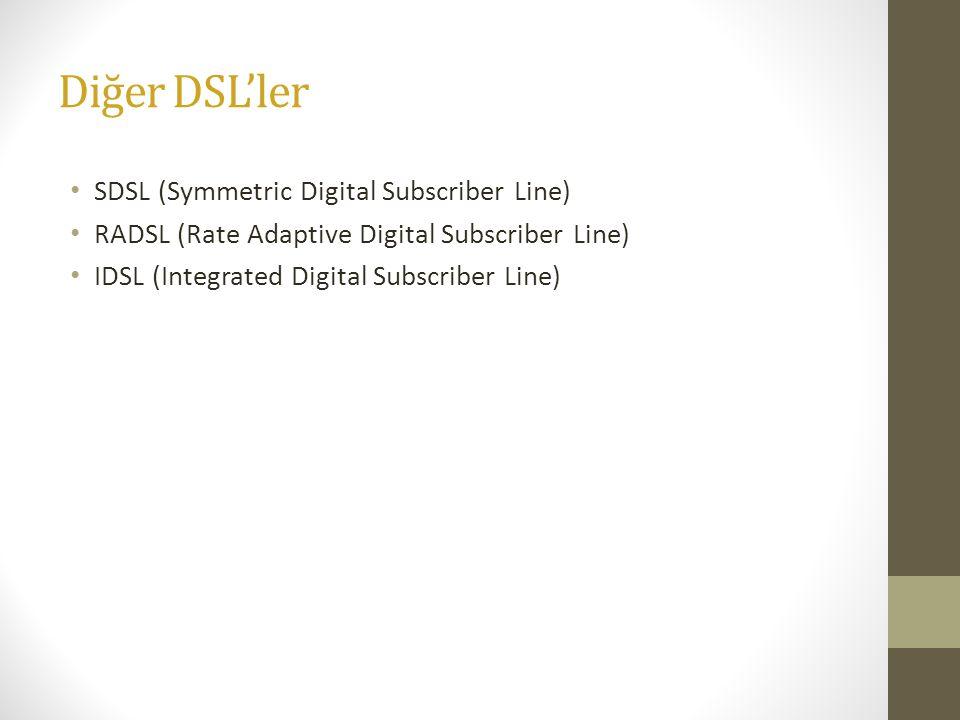 Diğer DSL'ler SDSL (Symmetric Digital Subscriber Line)
