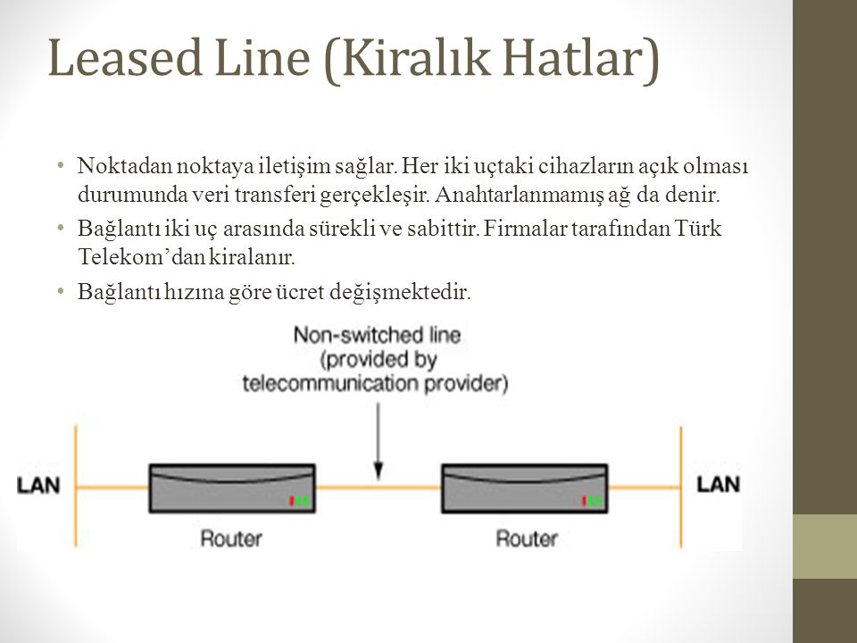 Leased Line (Kiralık Hatlar)