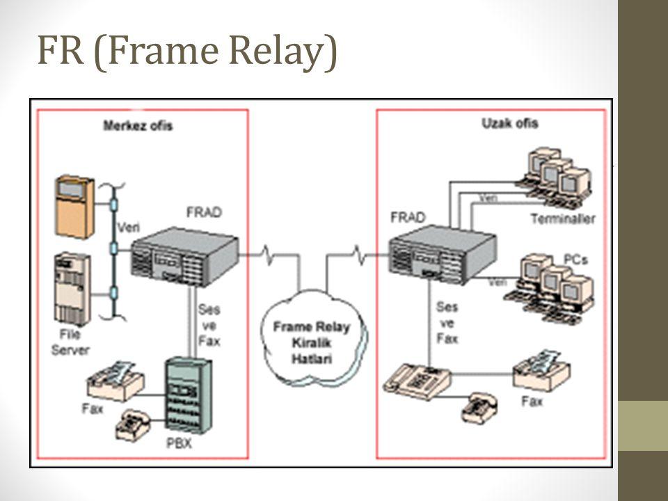 FR (Frame Relay)