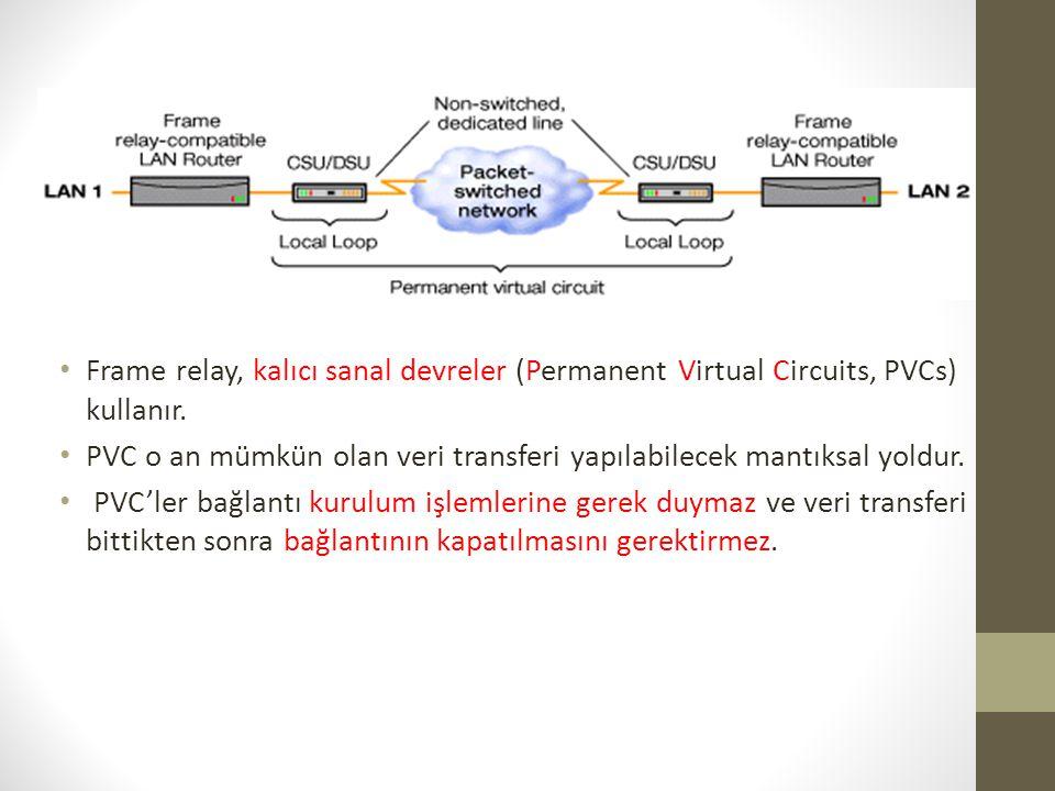 Frame relay, kalıcı sanal devreler (Permanent Virtual Circuits, PVCs) kullanır.