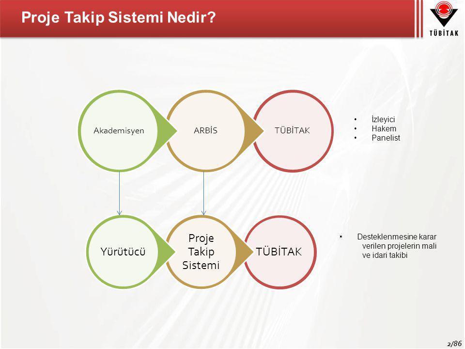 Proje Takip Sistemi Nedir