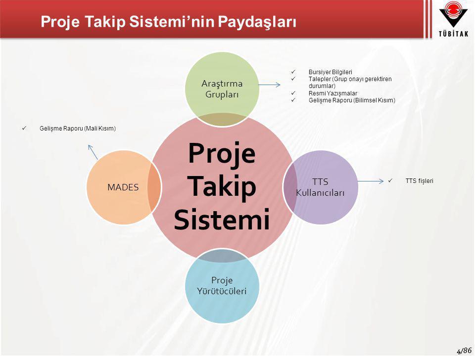 Proje Takip Sistemi Proje Takip Sistemi'nin Paydaşları