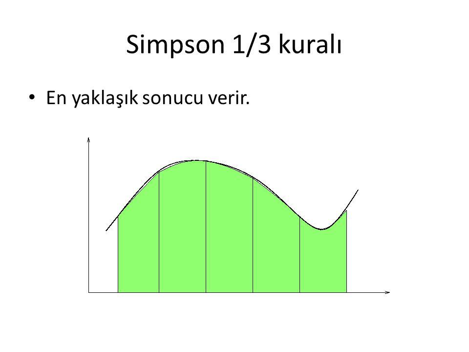 Simpson 1/3 kuralı En yaklaşık sonucu verir.