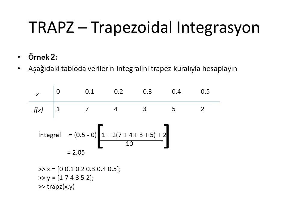 TRAPZ – Trapezoidal Integrasyon