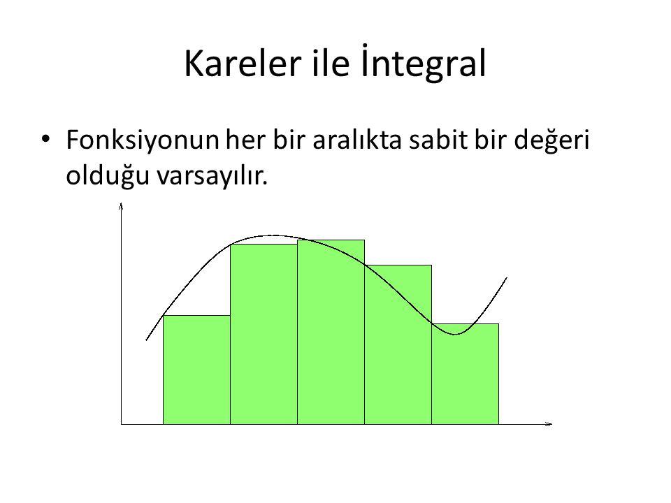 Kareler ile İntegral Fonksiyonun her bir aralıkta sabit bir değeri olduğu varsayılır.