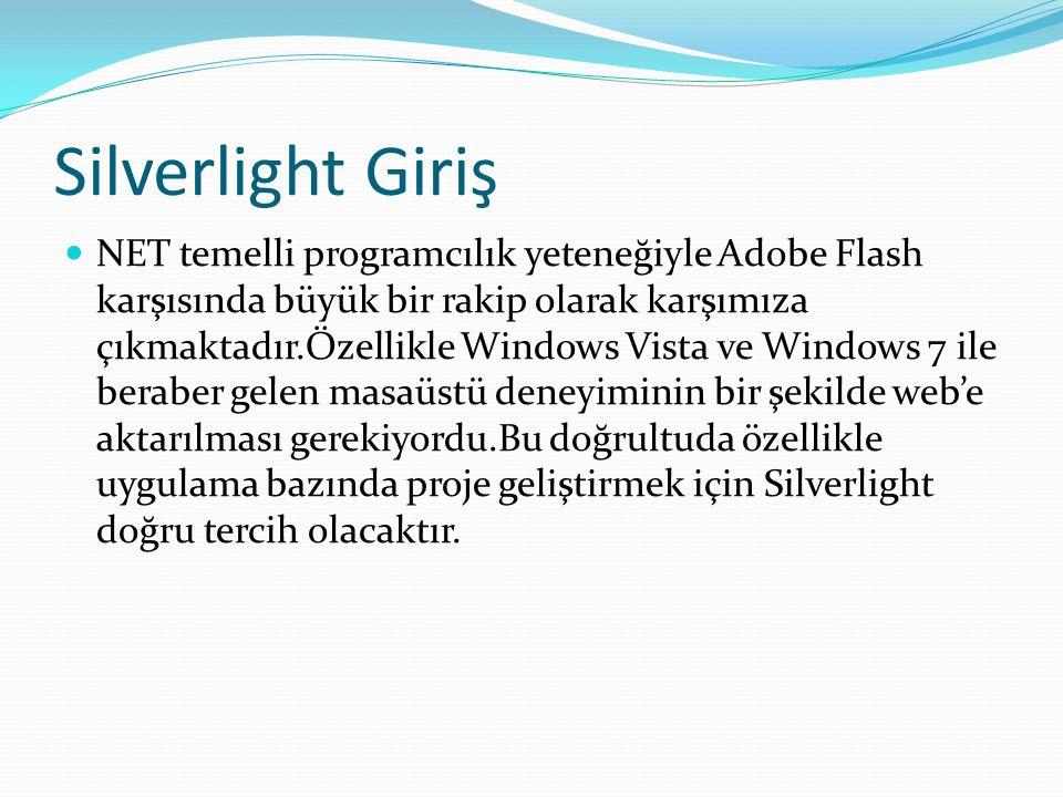 Silverlight Giriş