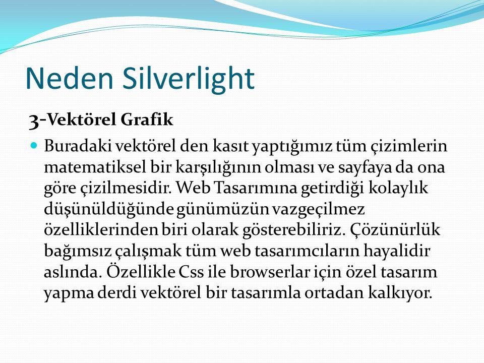 Neden Silverlight 3-Vektörel Grafik