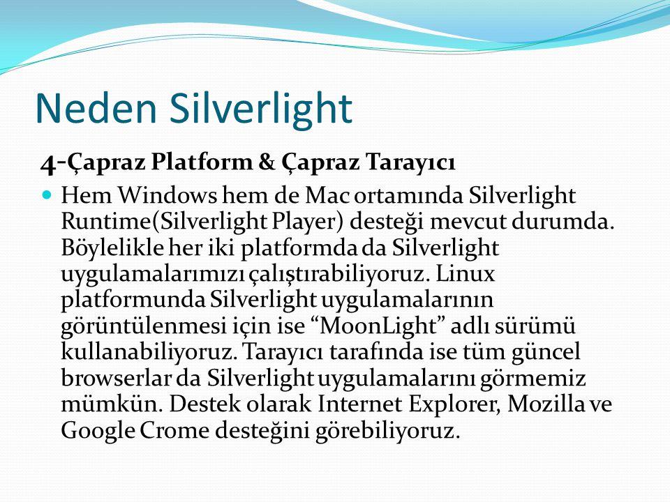 Neden Silverlight 4-Çapraz Platform & Çapraz Tarayıcı