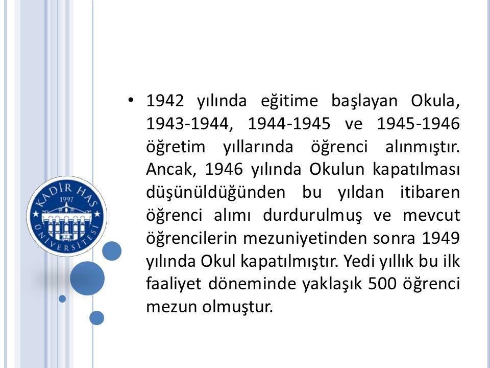 1942 yılında eğitime başlayan Okula, 1943-1944, 1944-1945 ve 1945-1946 öğretim yıllarında öğrenci alınmıştır.