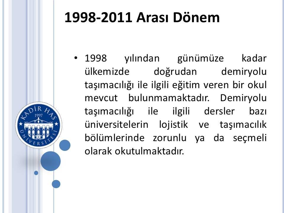 1998-2011 Arası Dönem