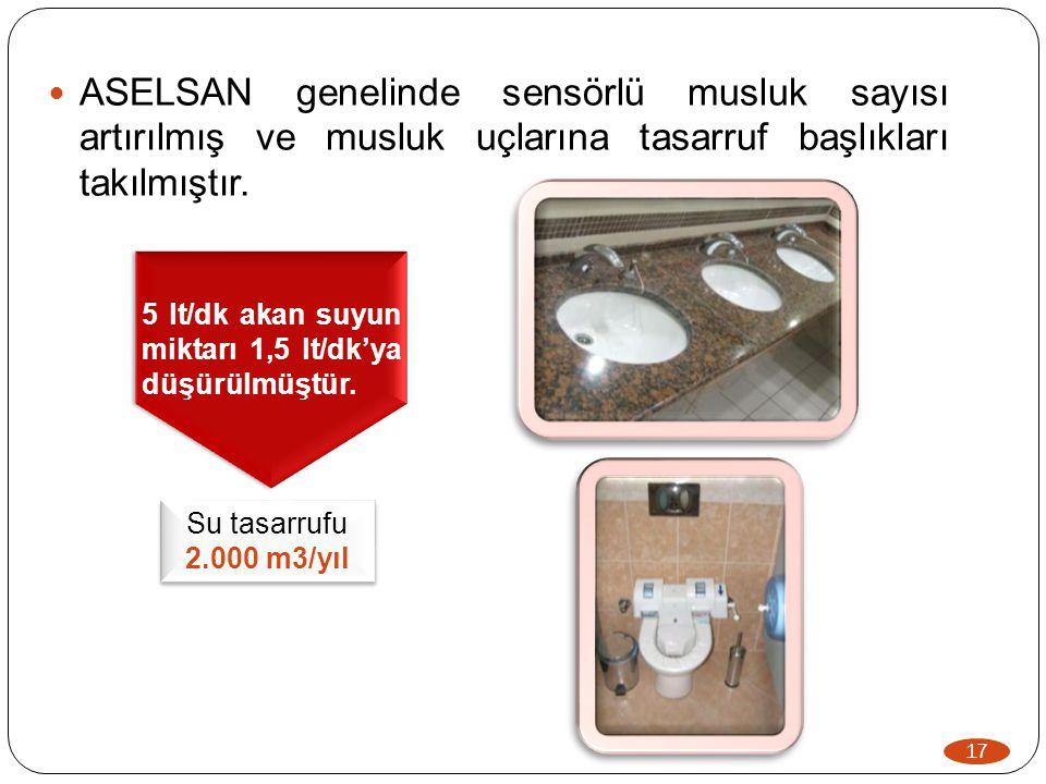 ASELSAN genelinde sensörlü musluk sayısı artırılmış ve musluk uçlarına tasarruf başlıkları takılmıştır.