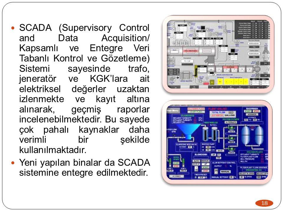 Yeni yapılan binalar da SCADA sistemine entegre edilmektedir.