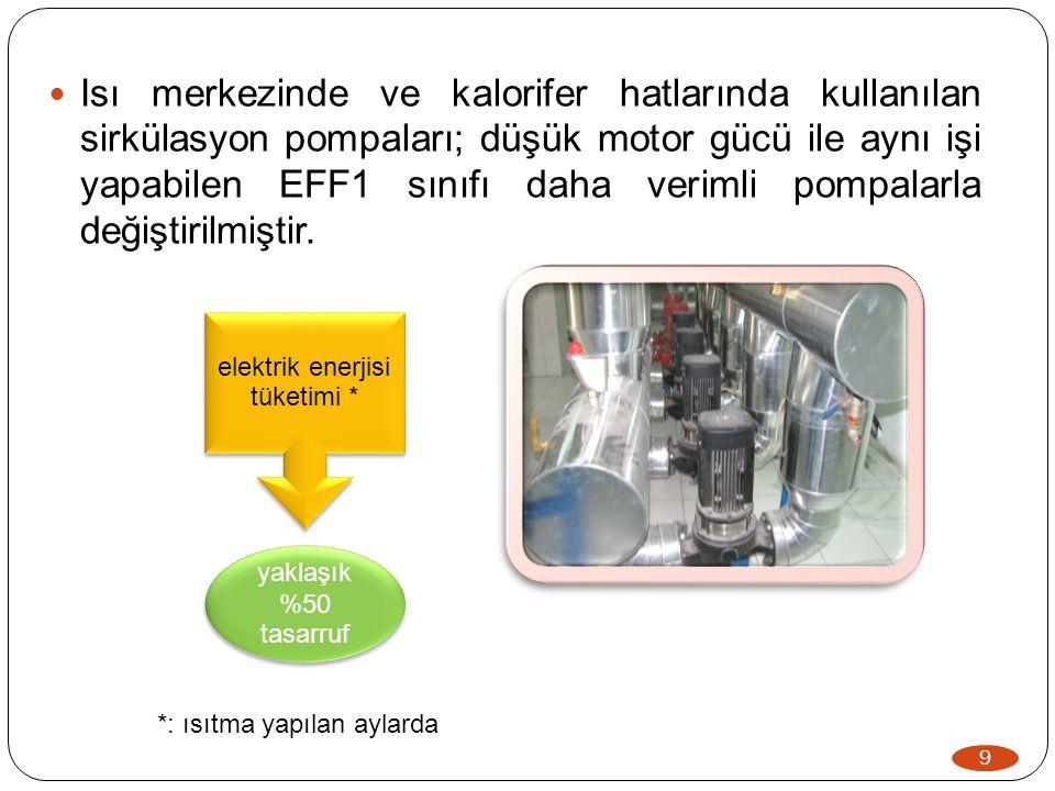 elektrik enerjisi tüketimi *