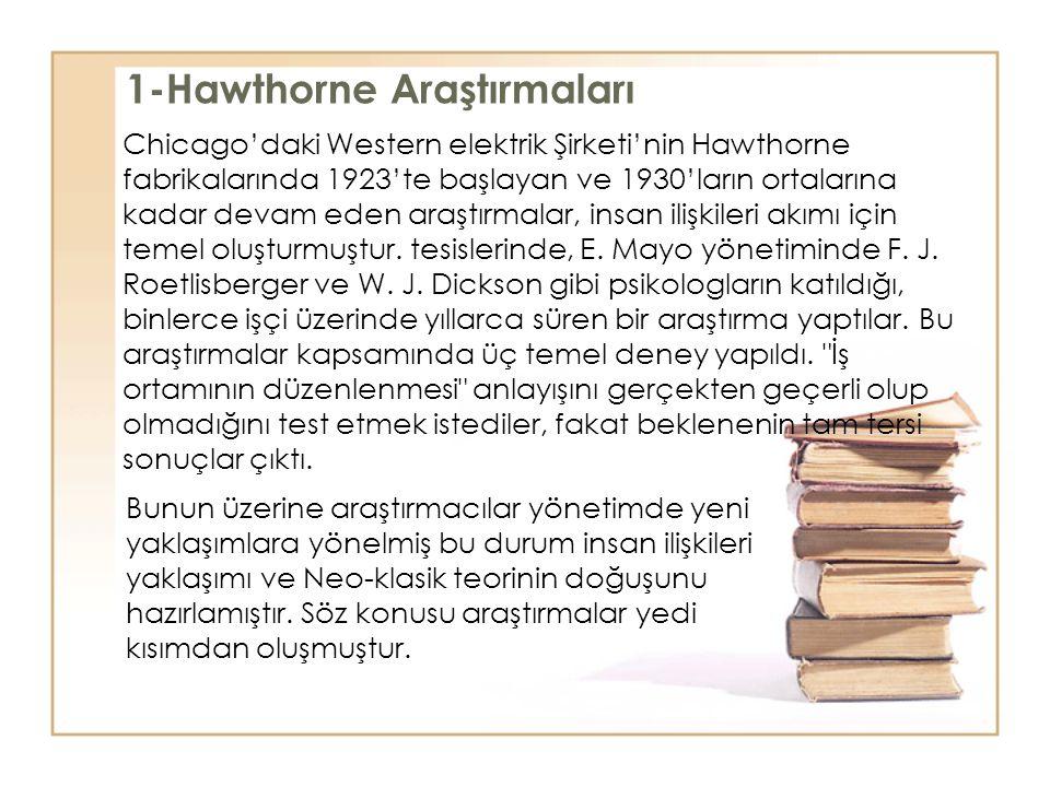 1-Hawthorne Araştırmaları