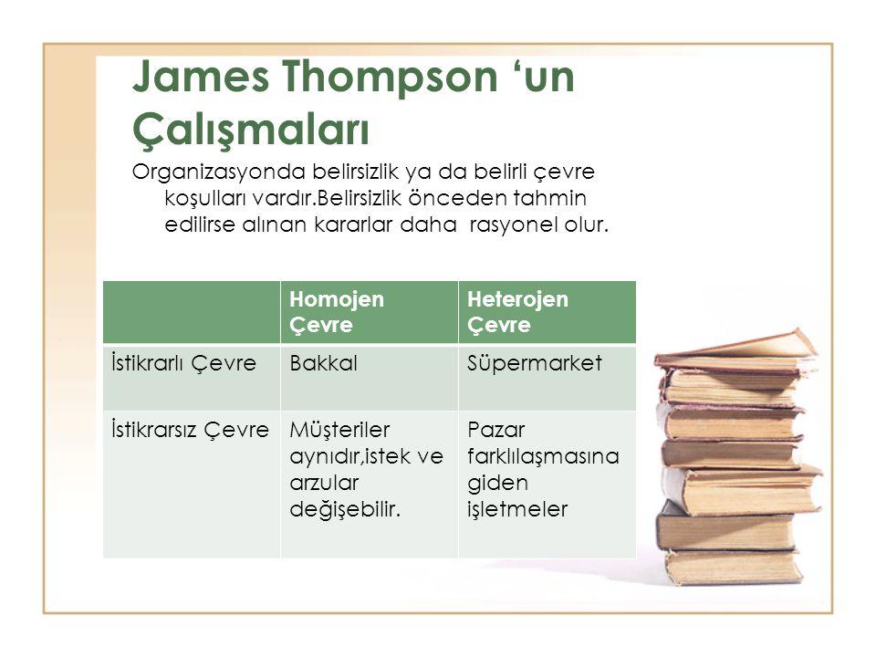 James Thompson 'un Çalışmaları
