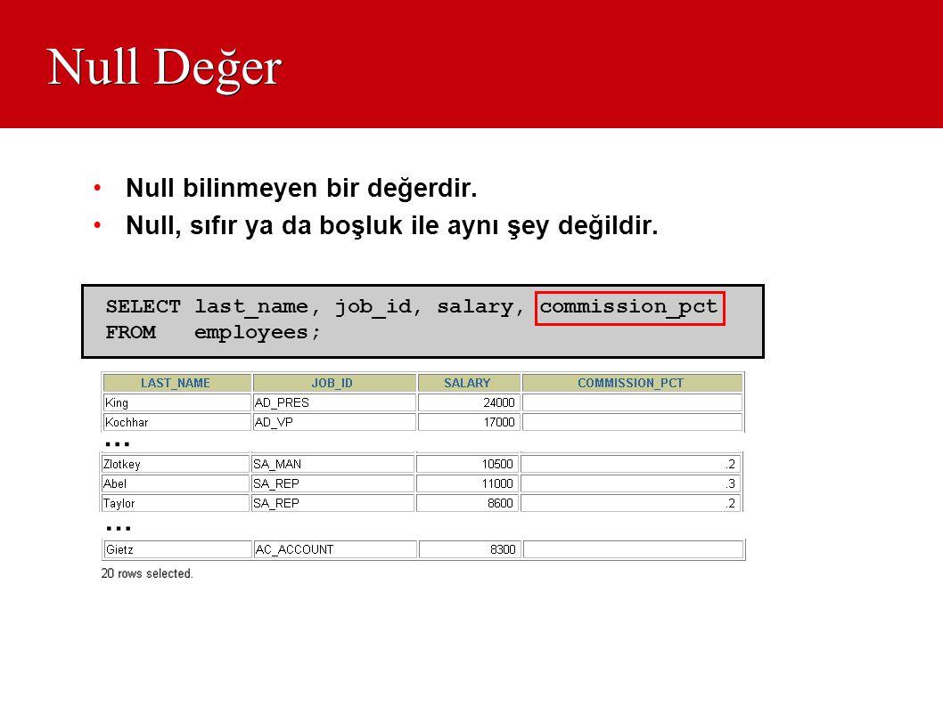 Null Değer Null bilinmeyen bir değerdir. Null, sıfır ya da boşluk ile aynı şey değildir. SELECT last_name, job_id, salary, commission_pct.