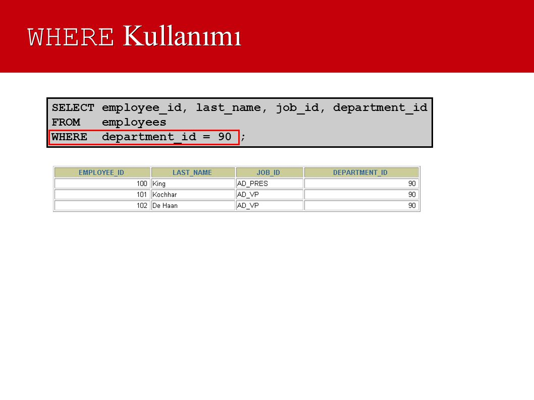 WHERE Kullanımı SELECT employee_id, last_name, job_id, department_id. FROM employees. WHERE department_id = 90 ;
