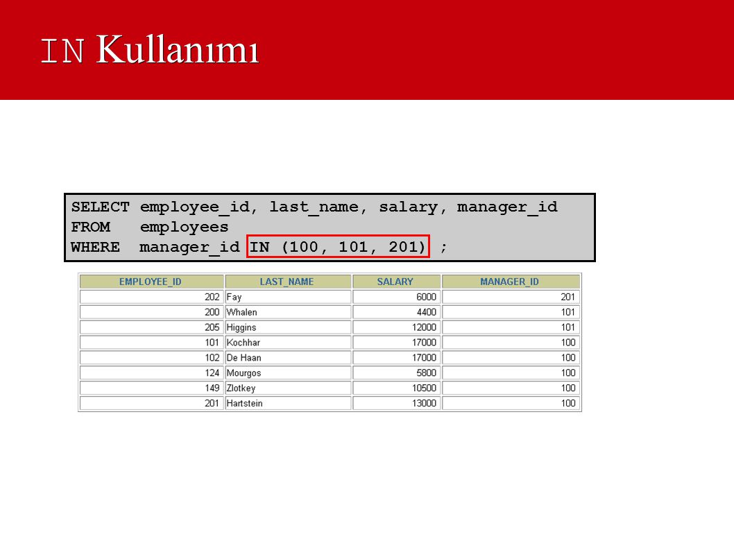 IN Kullanımı SELECT employee_id, last_name, salary, manager_id. FROM employees. WHERE manager_id IN (100, 101, 201) ;