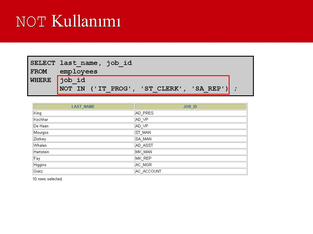 NOT Kullanımı SELECT last_name, job_id. FROM employees. WHERE job_id. NOT IN ( IT_PROG , ST_CLERK , SA_REP ) ;