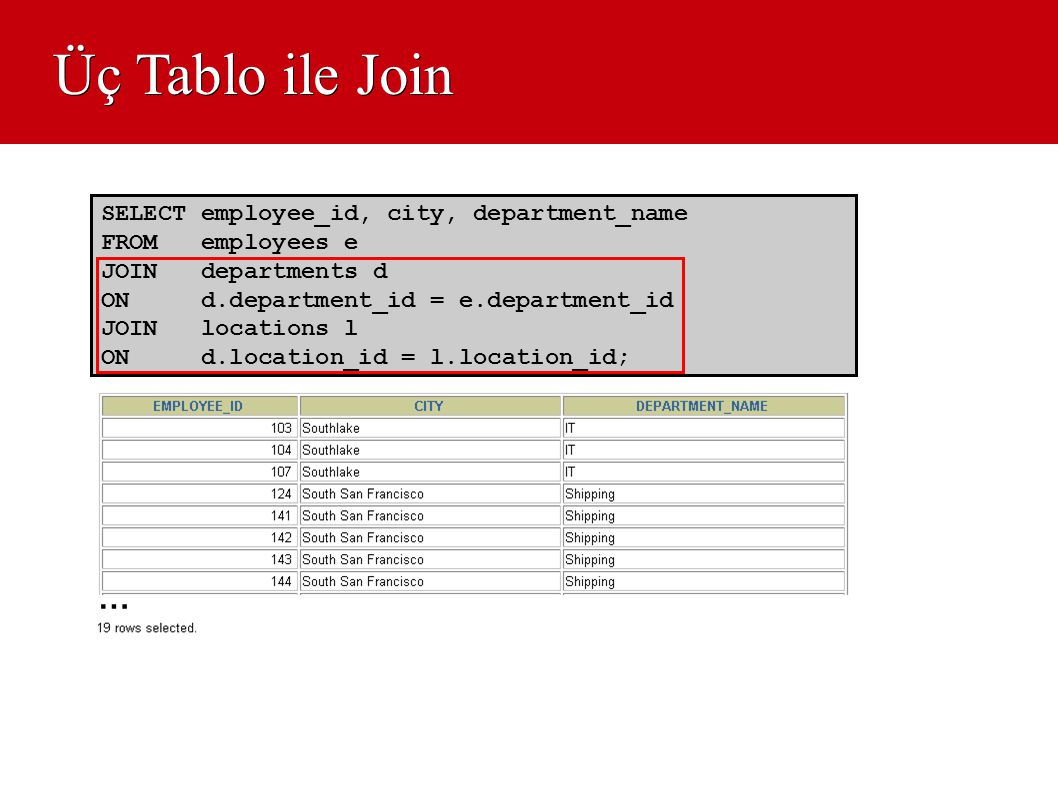 Üç Tablo ile Join … SELECT employee_id, city, department_name