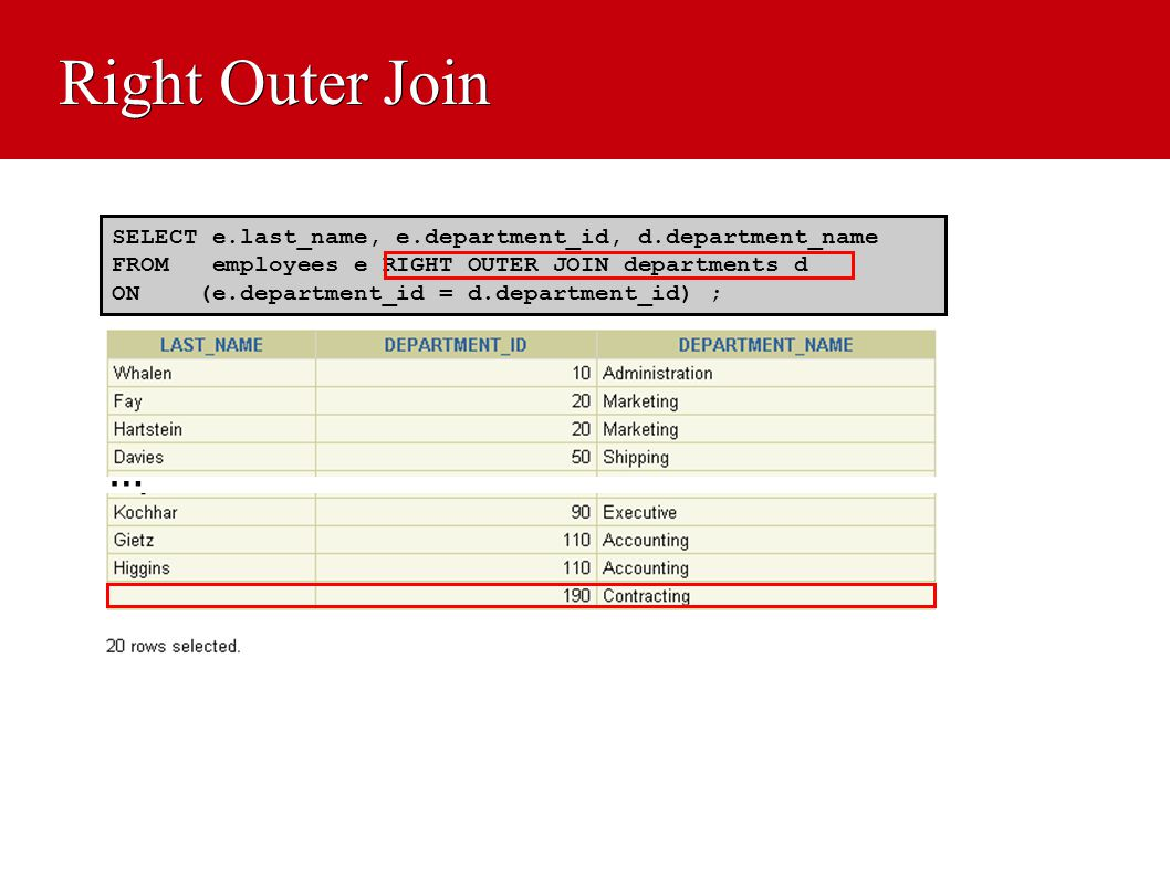 Right Outer Join SELECT e.last_name, e.department_id, d.department_name. FROM employees e RIGHT OUTER JOIN departments d.