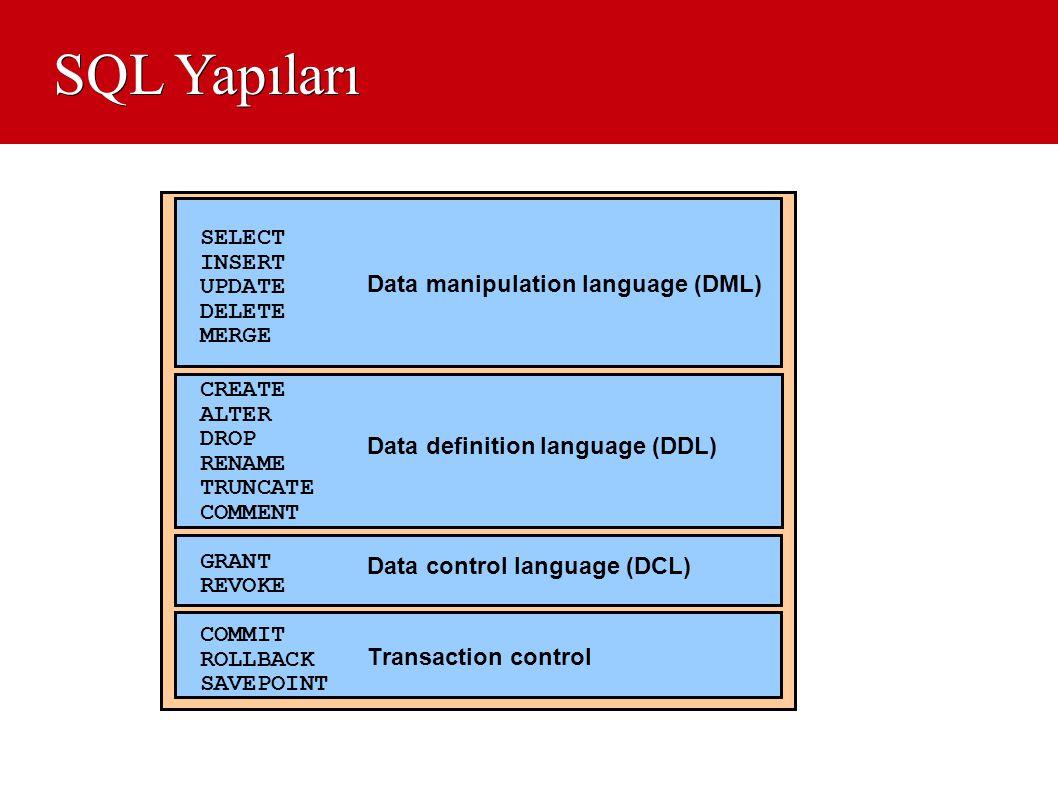 SQL Yapıları SELECT INSERT UPDATE DELETE MERGE