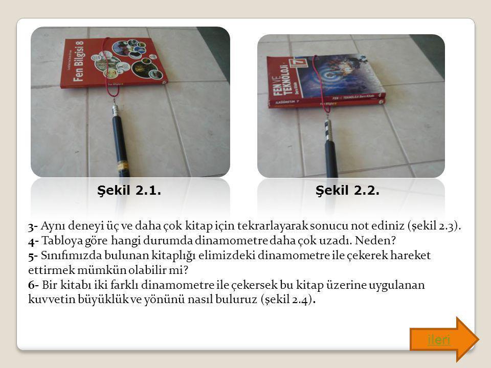 Şekil 2.1. Şekil 2.2. 3- Aynı deneyi üç ve daha çok kitap için tekrarlayarak sonucu not ediniz (şekil 2.3).