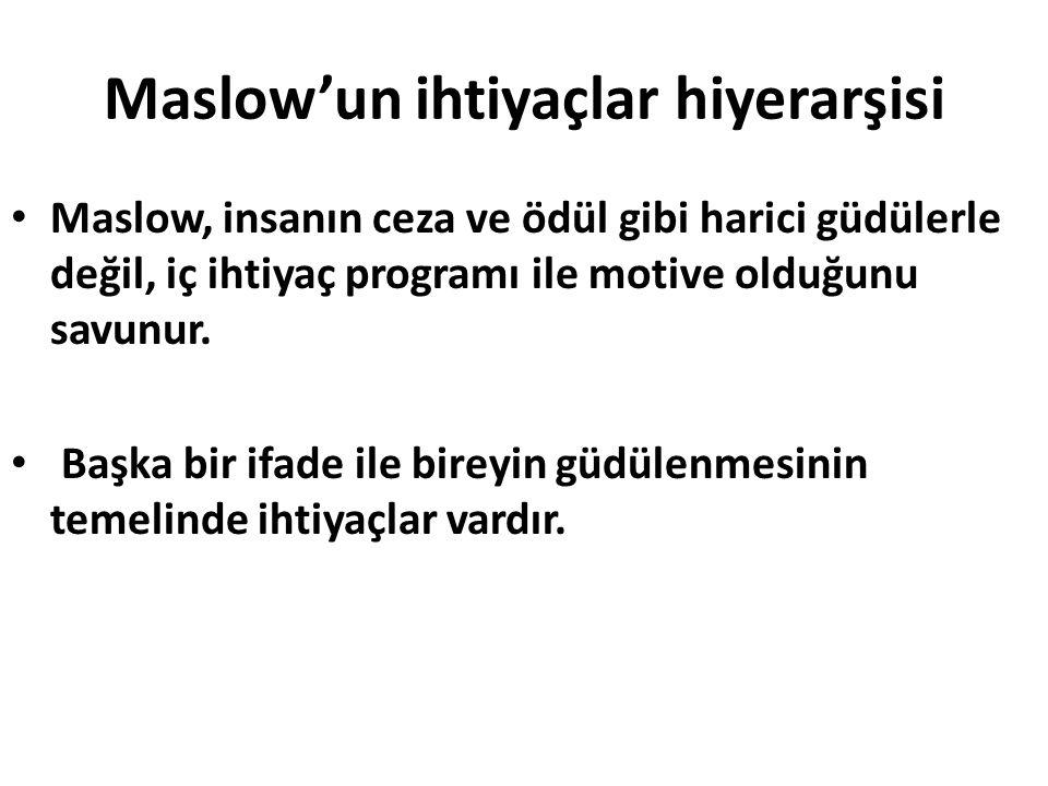 Maslow'un ihtiyaçlar hiyerarşisi