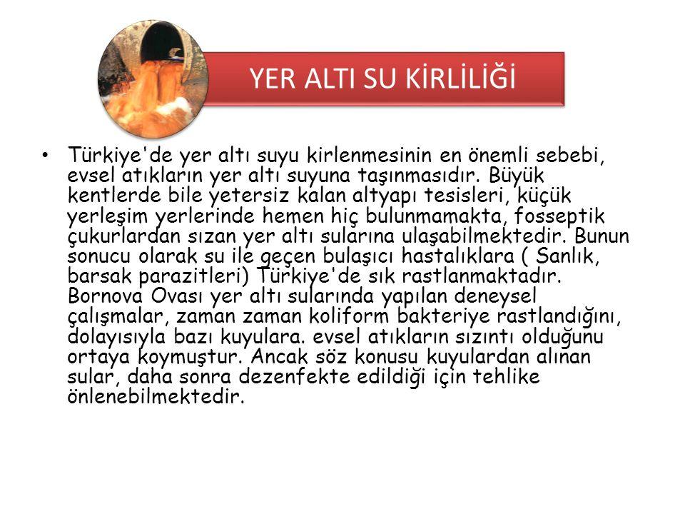 YER ALTI SU KİRLİLİĞİ