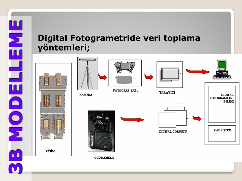 Digital Fotogrametride veri toplama yöntemleri;